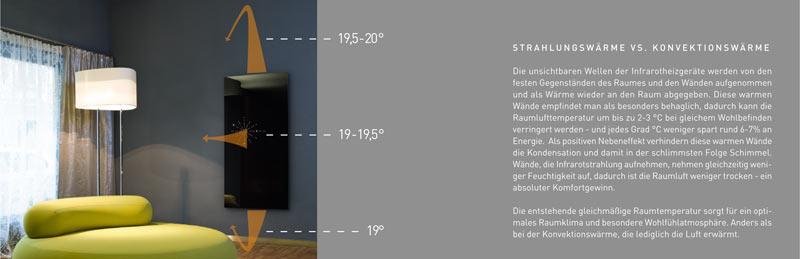 infrarotheizung erfahrungen jetzt berichte lesen. Black Bedroom Furniture Sets. Home Design Ideas